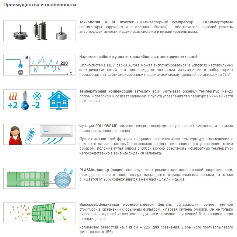 Сплит-система MDV MDSA-09HRFN1/MDOA-09HRFN1