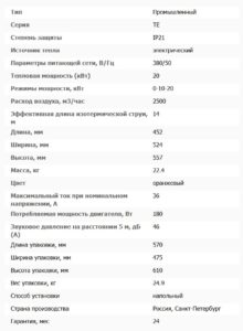 Тепловентилятор Тепломаш КЭВ-20Т20Е