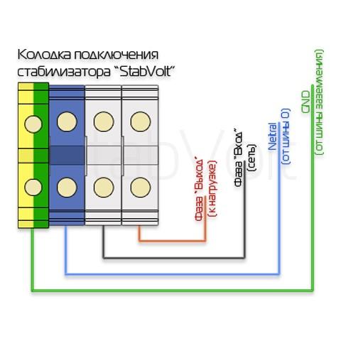 Однофазный стабилизатор напряжения Stabvolt СНЭО 5T