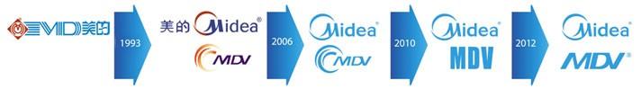 Компания MDV